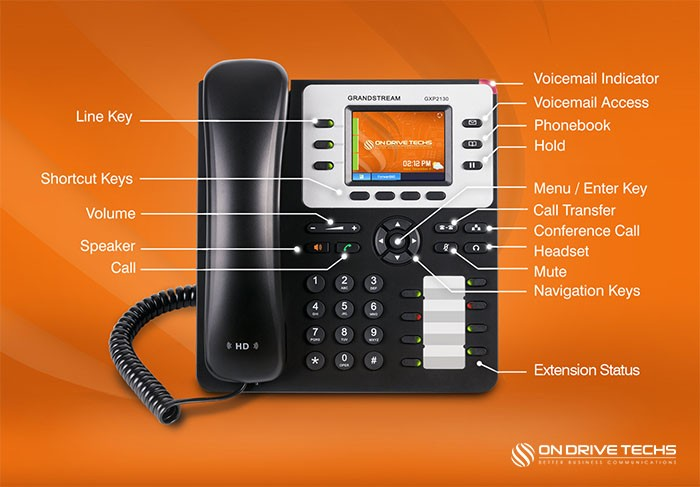 Grandstream GXP2130 IP Phone Navigation Menu