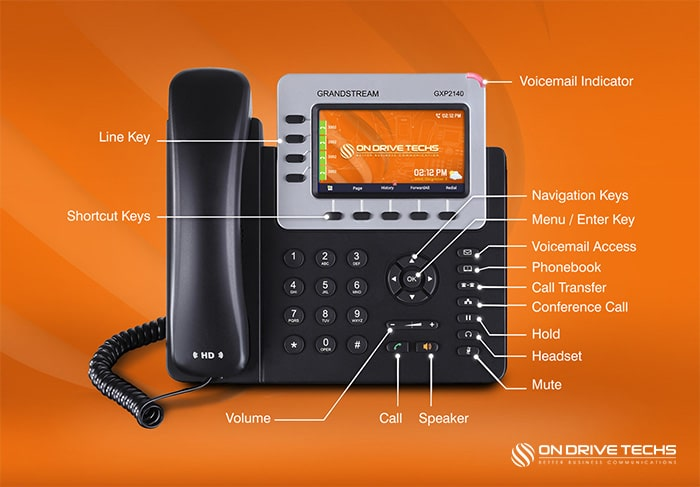 Grandstream GXP2140 IP Phone Navigation Menu