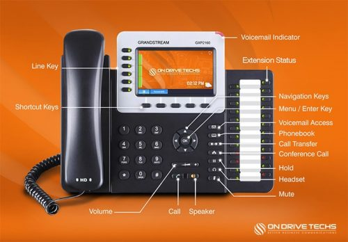 6 line business ip phone gxp2160